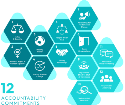 12 accountability committments